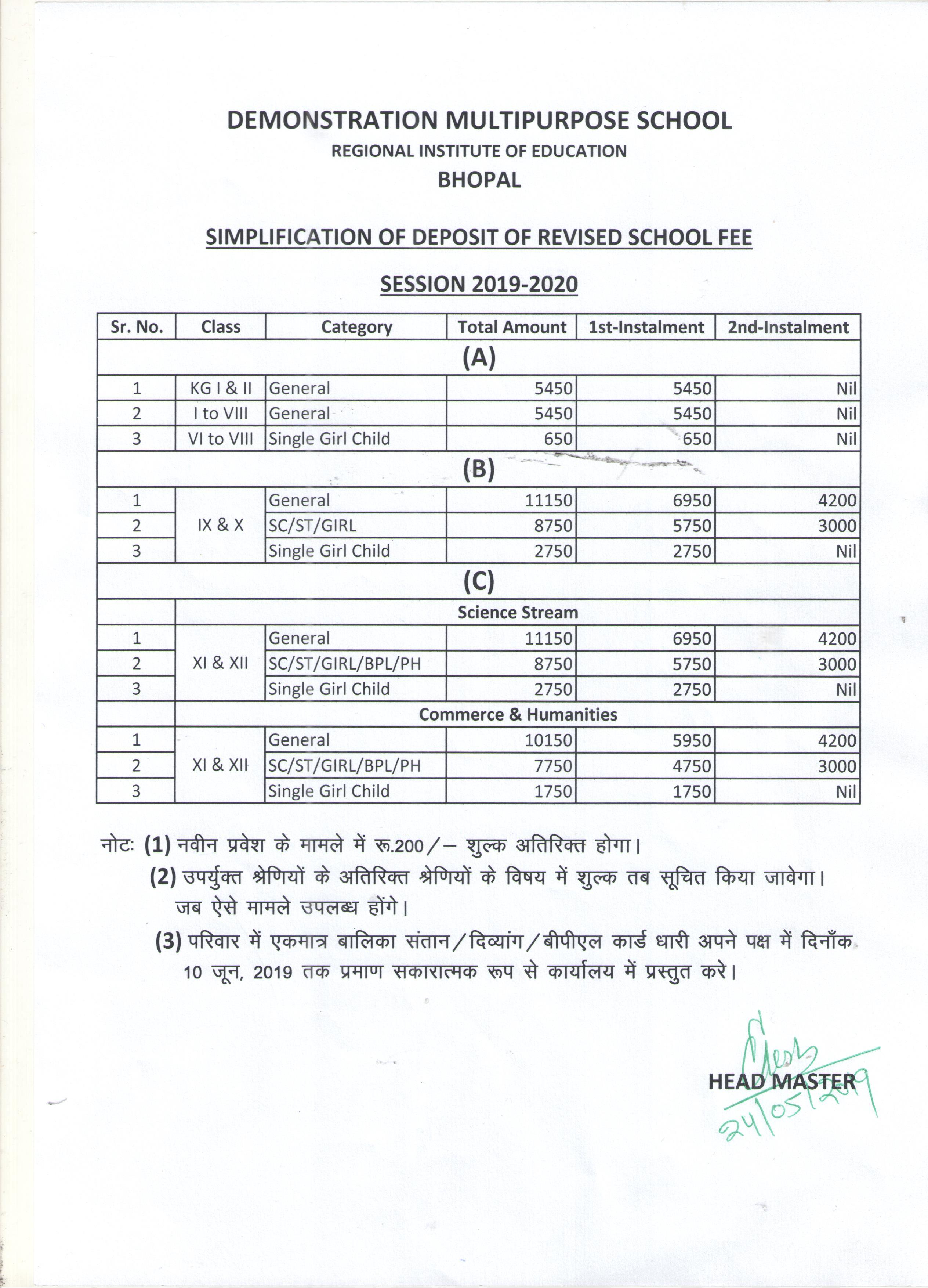Demonstration Multipurpose School Bhopal ::